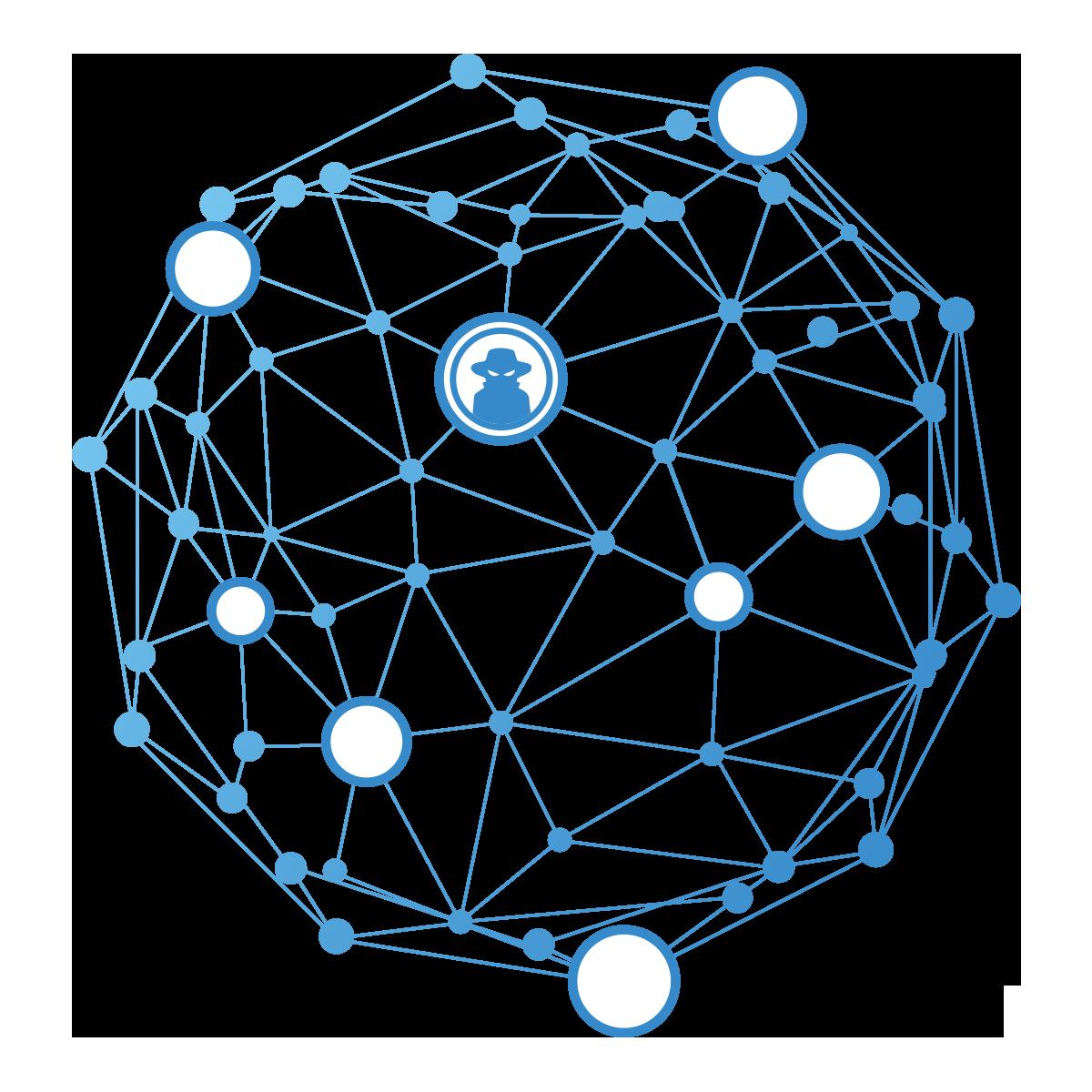 Abbildung einer vernetzten Infrastruktur mit einer Lücke, die von einem Angreifer befallen ist
