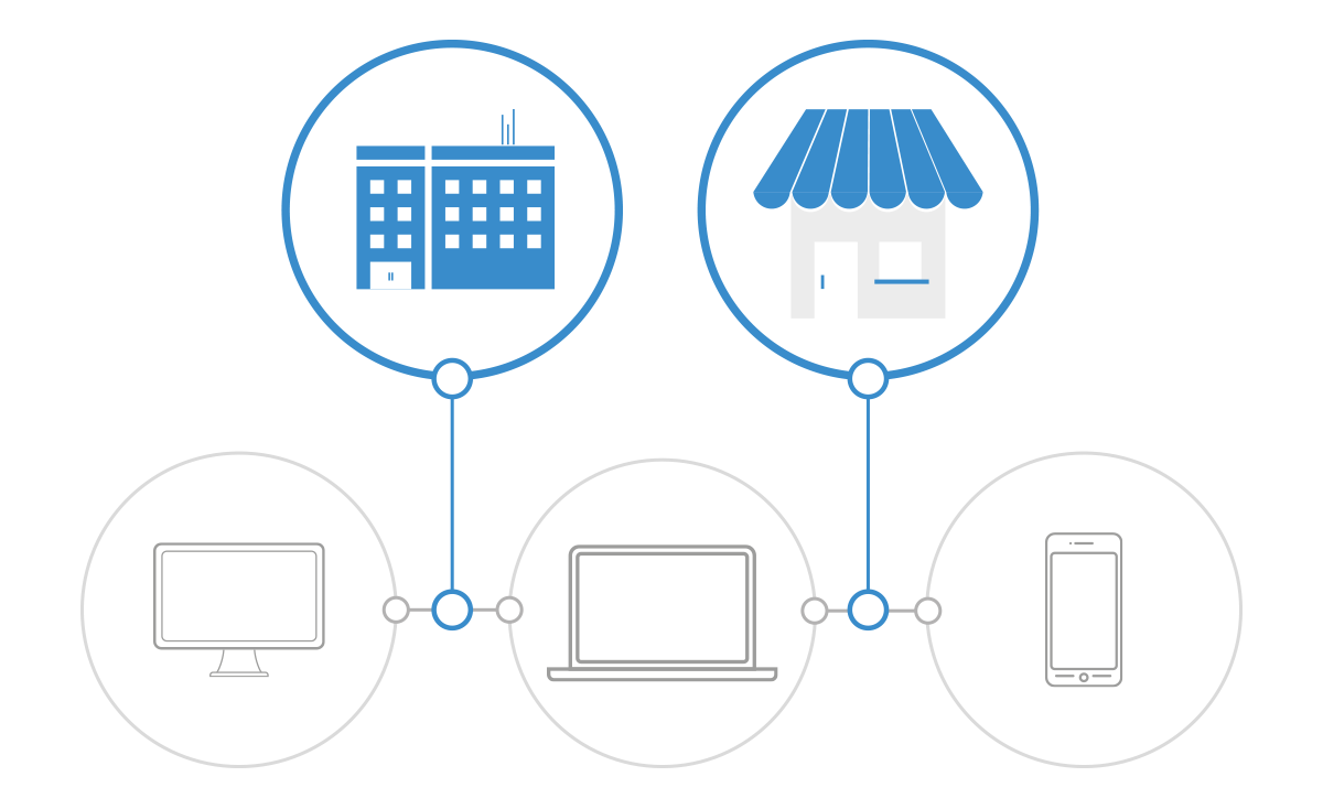 Abbildung von verschiedenen Schnittstellen zum Internet von Unternehmen