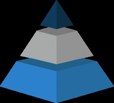 XaaS SPI_Modell Pyramide